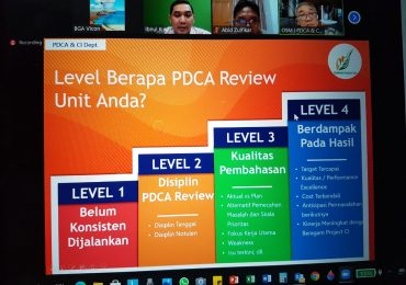 Disiplin dan Konsisten Melakukan PDCA dan Continuous Improvement (CI)