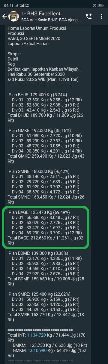 Hasil-Timbangan-Pabrik-Estate BAGE-Rabu-30-September-2020.