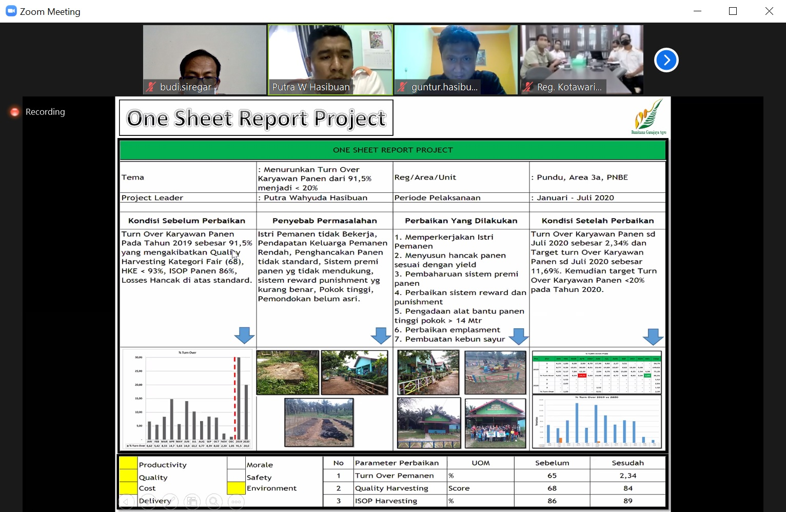 One Sheet Report - Putra W H PNBE