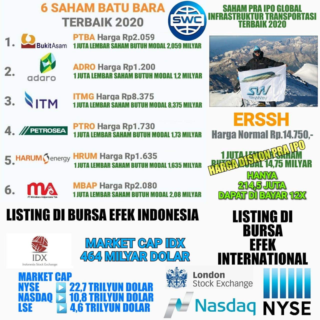 Saham Pra IPO Global InfrakStruktur Terbaik 2020