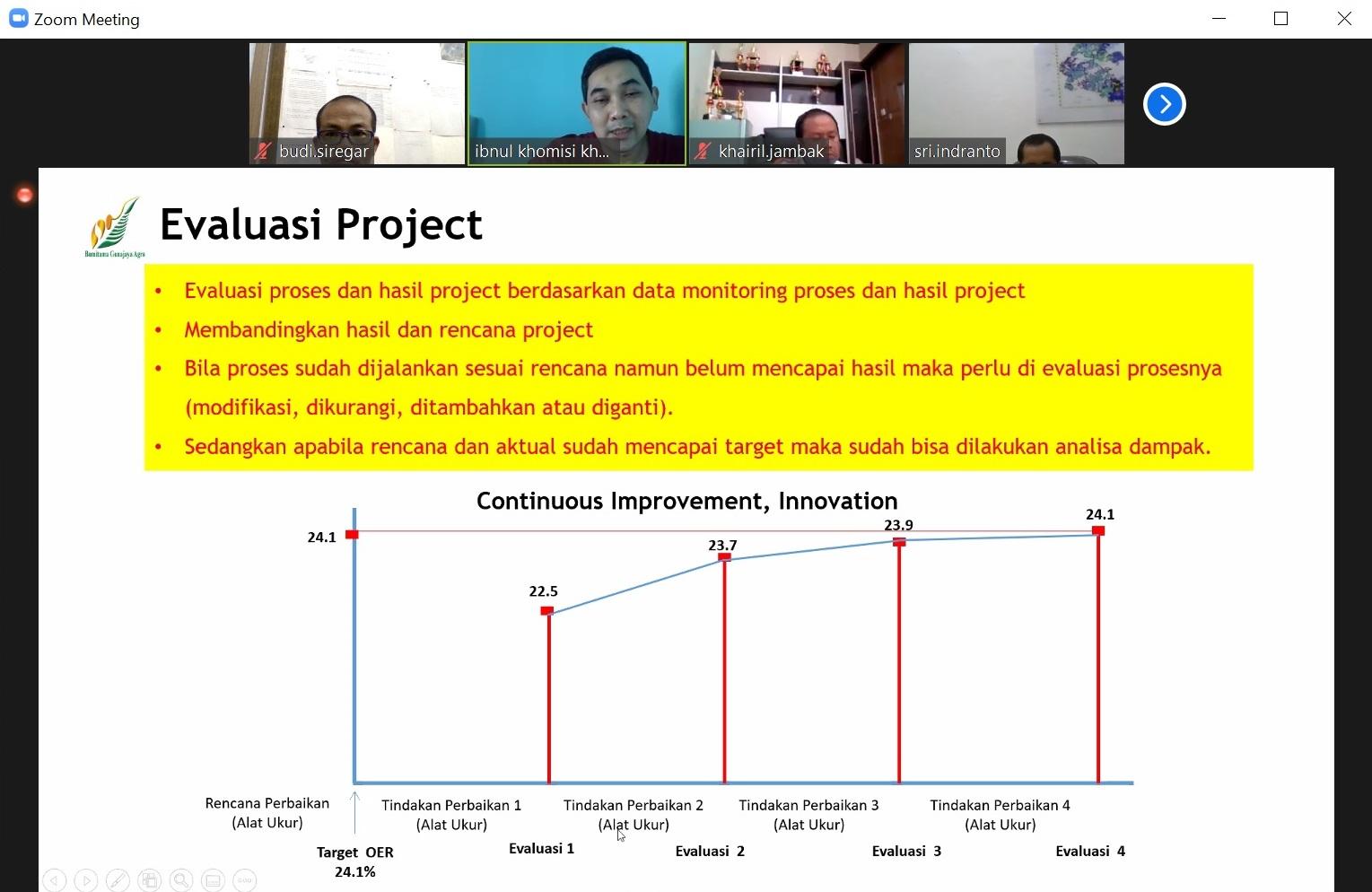 14. Evaluasi Project