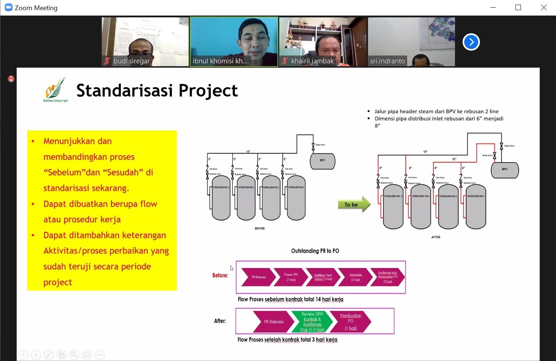 16. Standarisasi Project