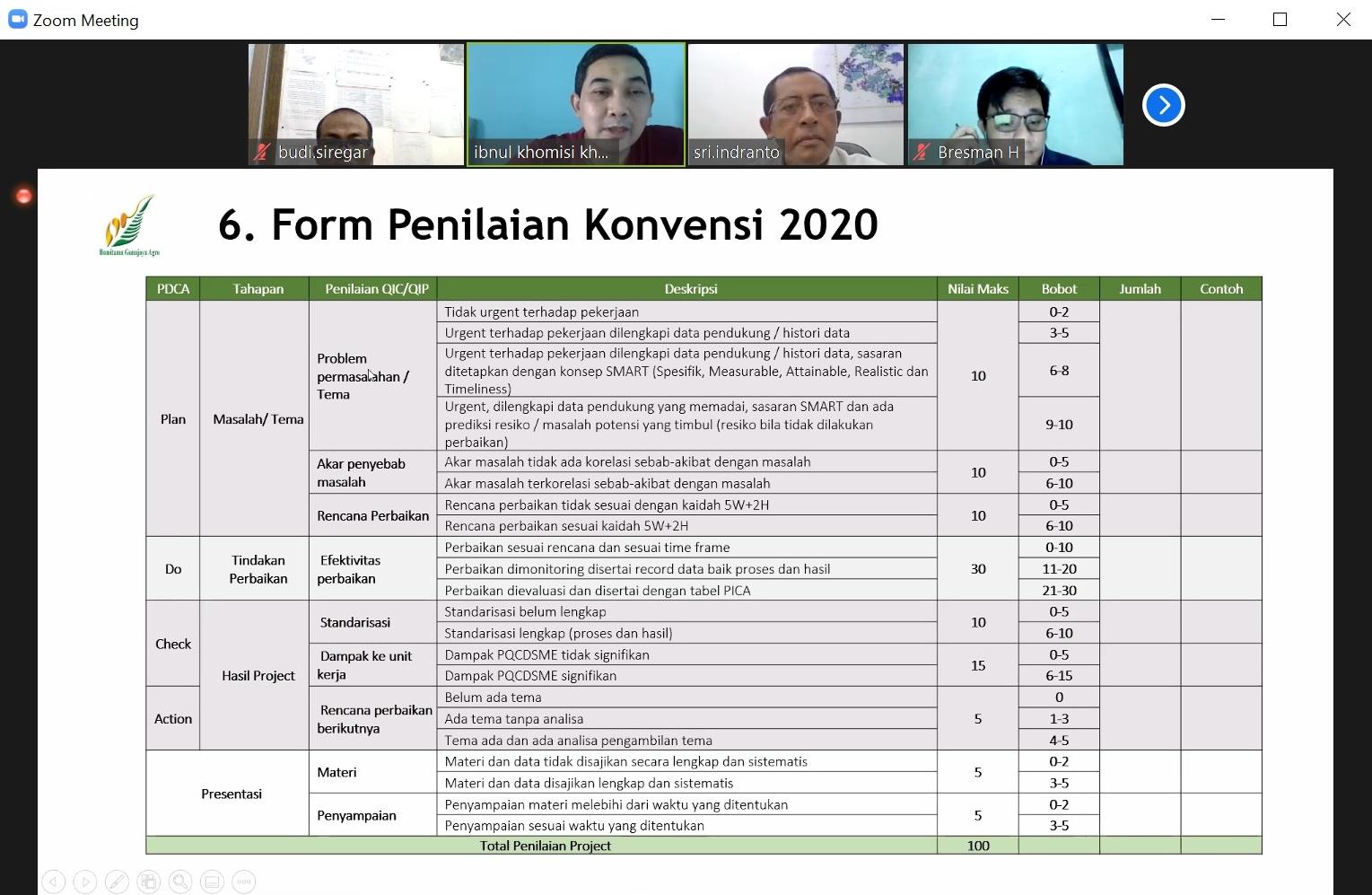 19. Form Penilaian Konvensi 2020