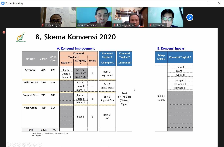21. Skema Konvensi 2020