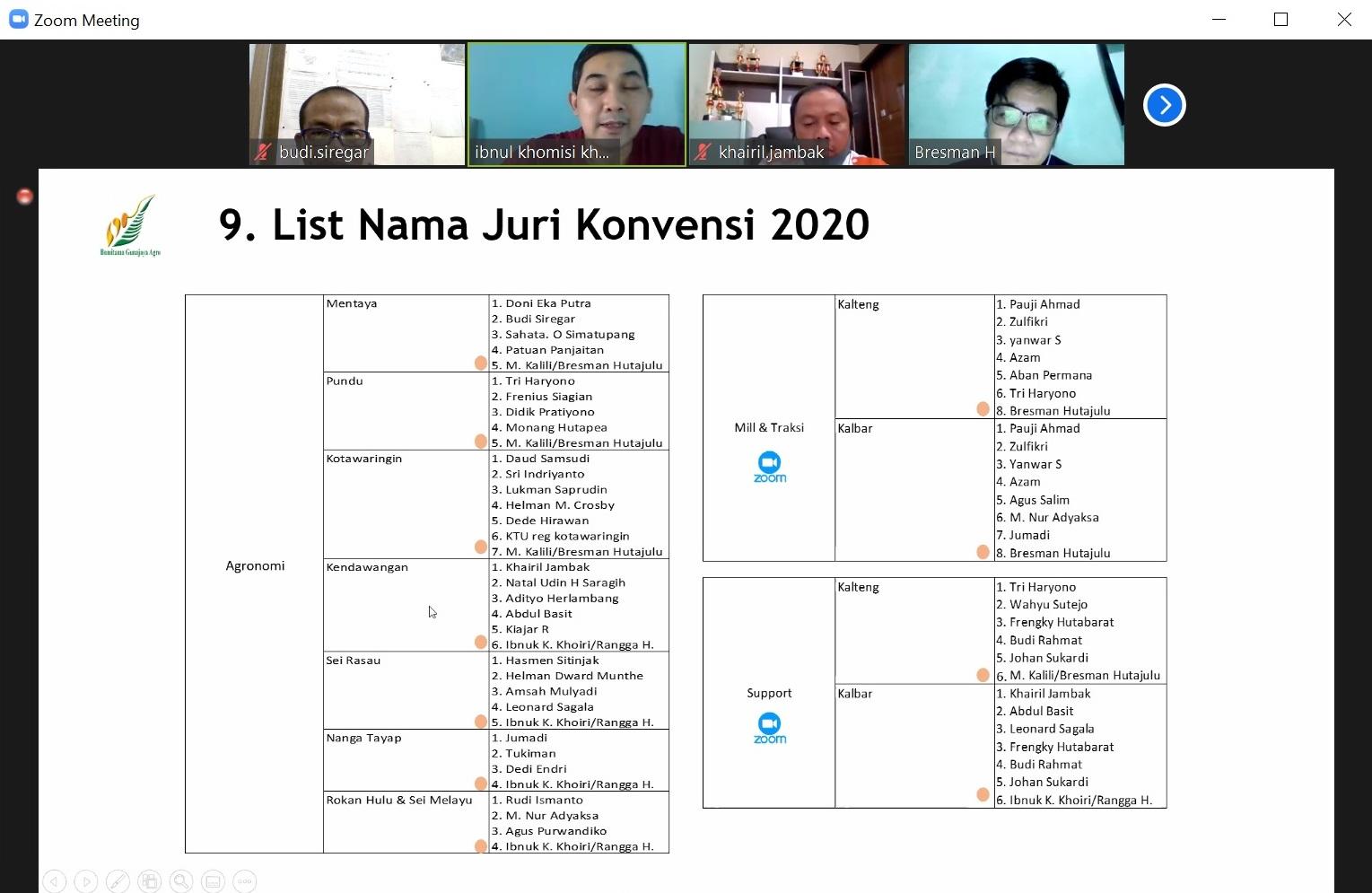 22. List Nama Juri Konvensi 2020