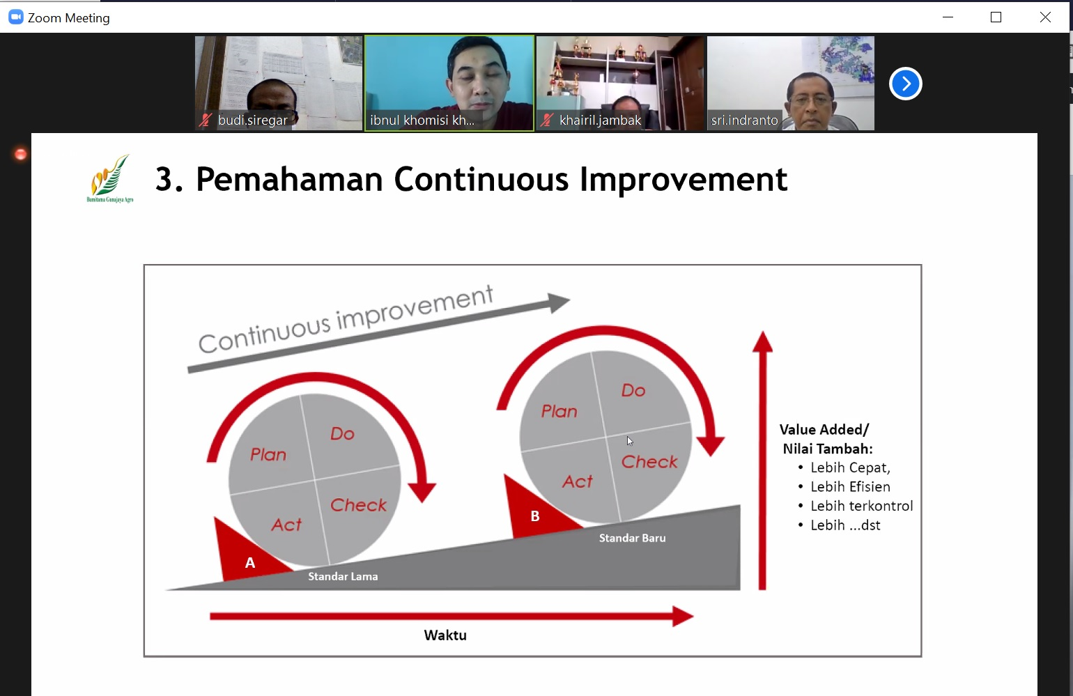 3. Pemahaman Continuous Improvement