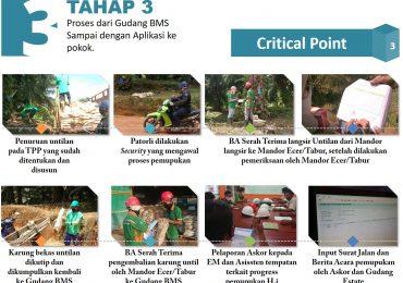 TUNTAS Tracking Material Pupuk AREA 01