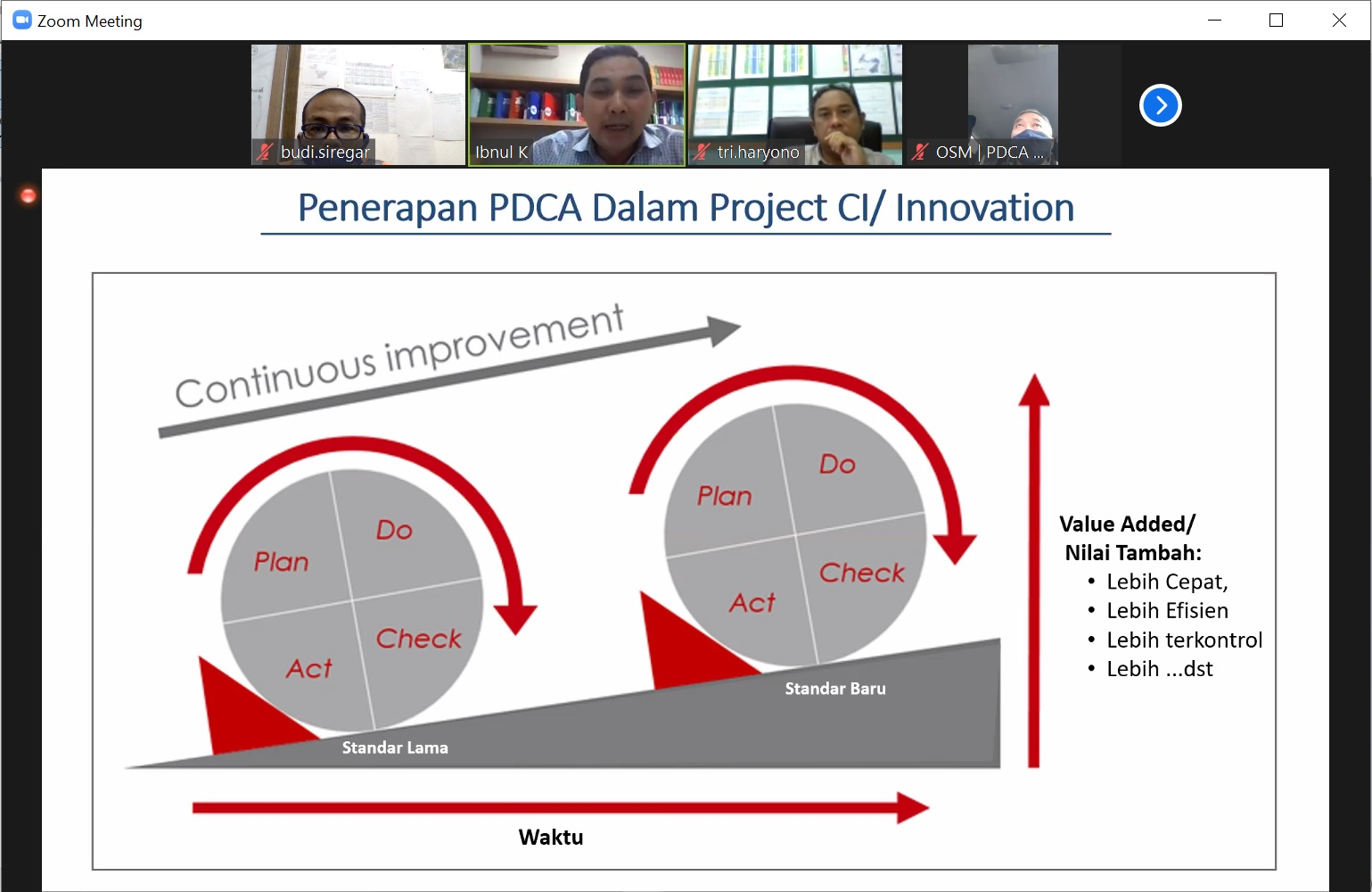 Penerapan PDCA dalam Project CI