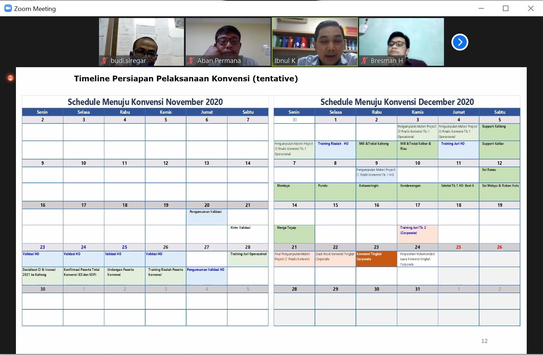 Timeline Persiapan Pelaksanaan Konvensi (Tentative)