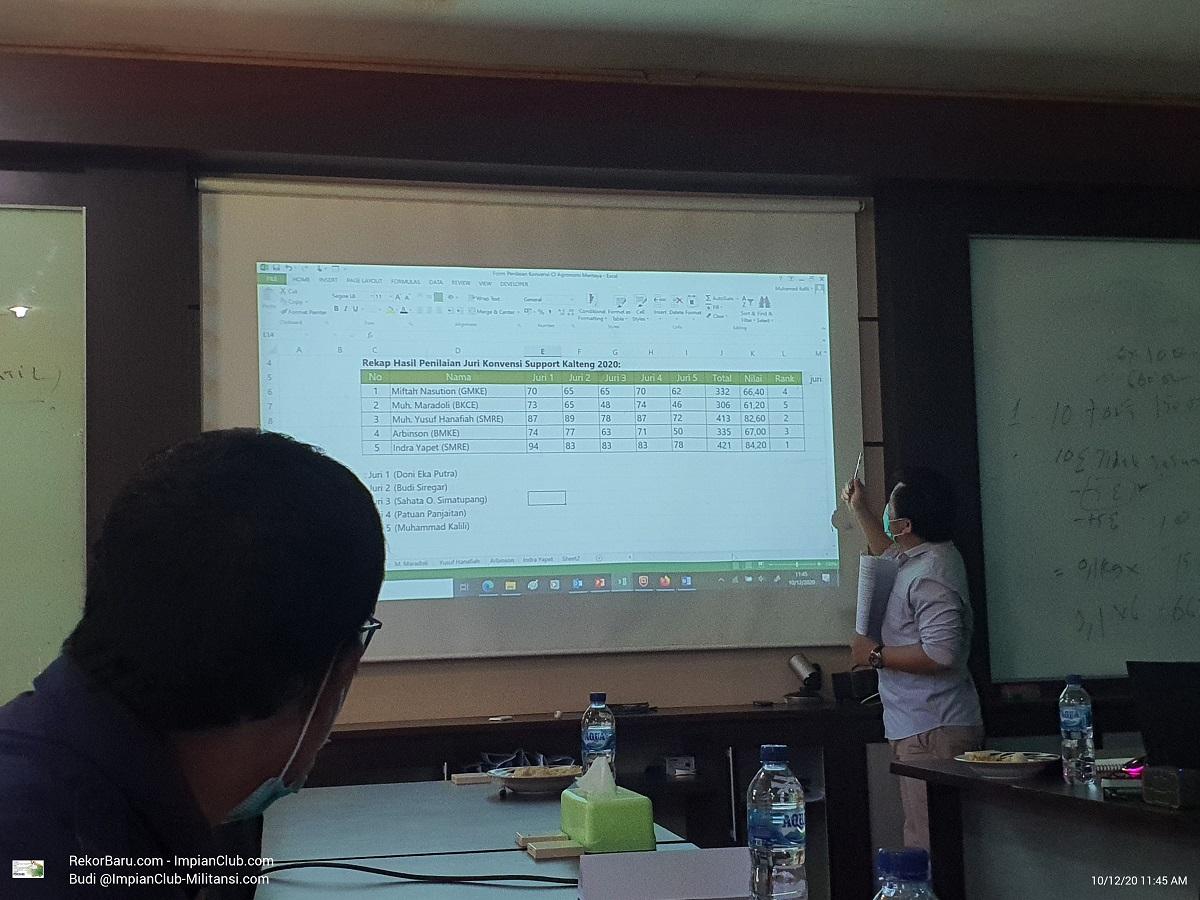 Hasil Penilaian Dewan Juri Terhadap Semua Peserta CI 2020 Agronomi Region Mentaya