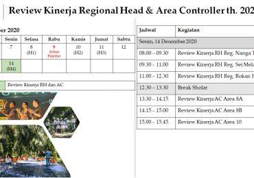 Review Kinerja Regional Head dan Area Controller tahun 2020