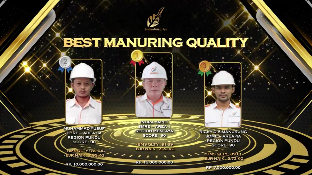 Best Manuring Quality - President Message and Performance Award 2021, 30 Januari 2021