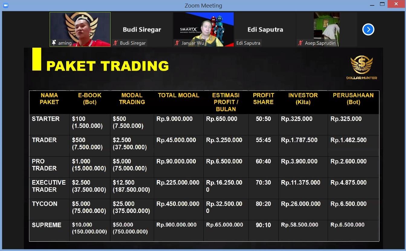 18. Detail Paket Trading