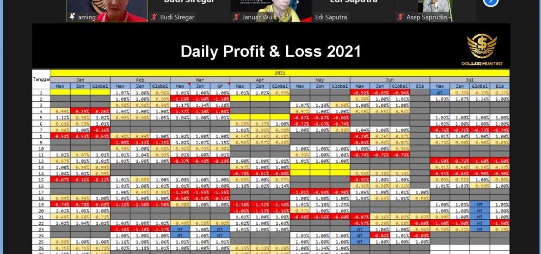 26. Daily Report Profit dan Loss Tahun 2021